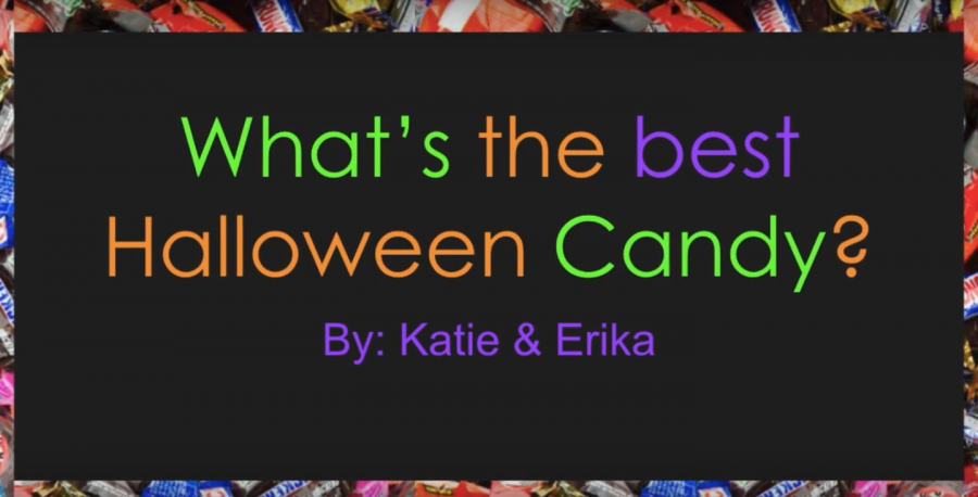 Halloween Candy Survey 2020